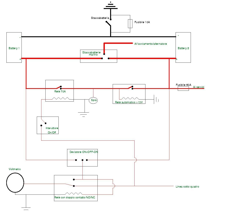 Schema Elettrico Di Un Relè : Domotica cfp manfredini settore energie